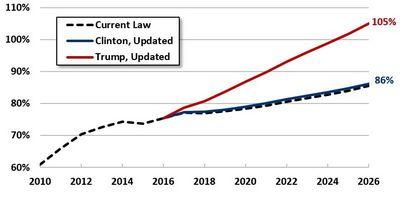 ภายใต้ Obamacare 18 กรกฎาคมใน     วารสารสมาคมการแพทย